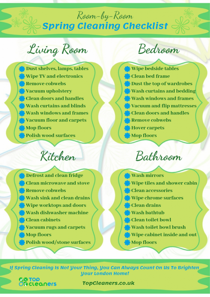 Spring cleaning checklist for your London house