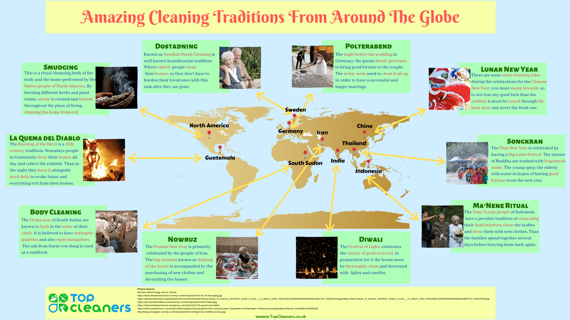 Cleaning traditions from around the world