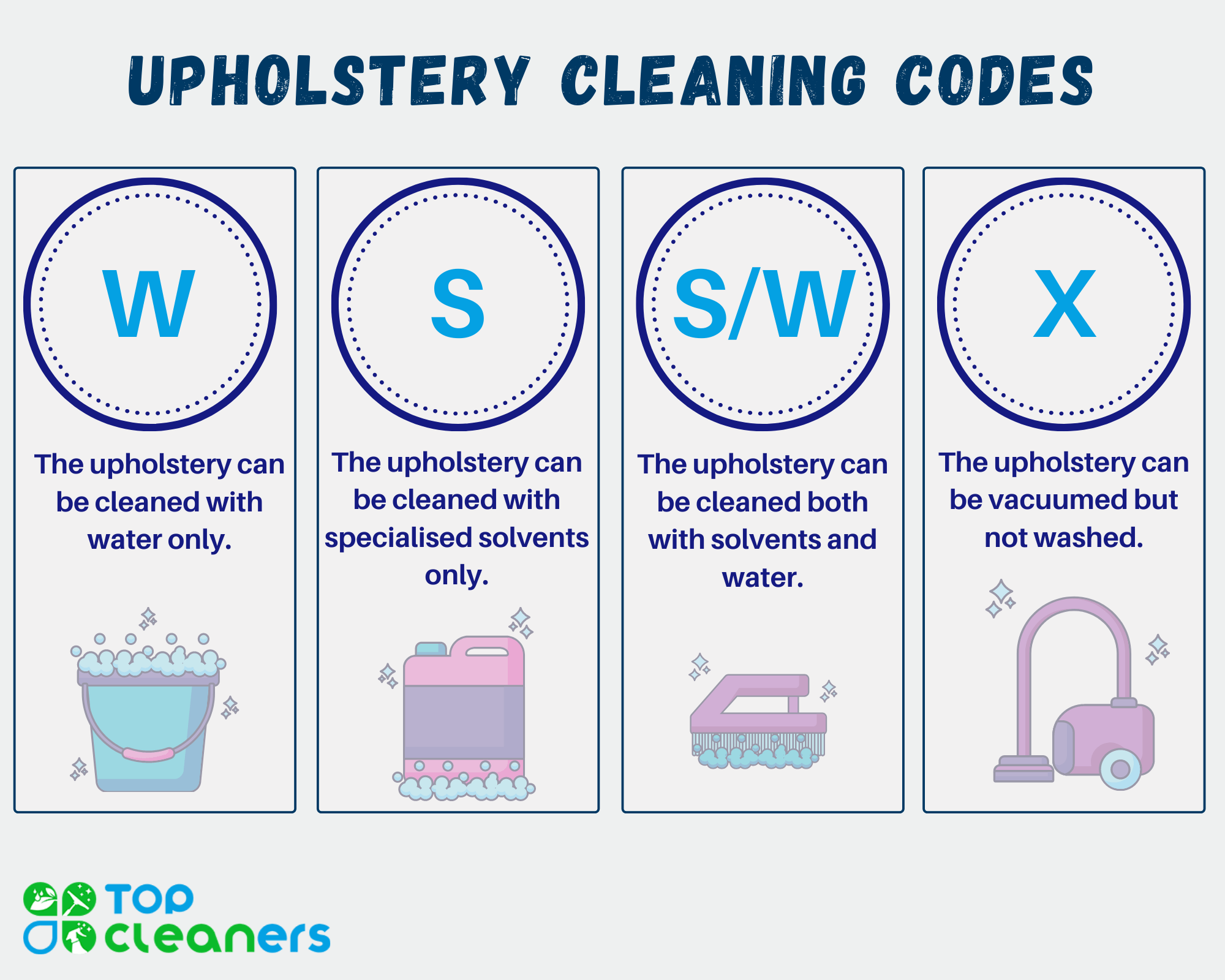 cleaning codes
