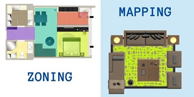 zoning and mapping functionalities